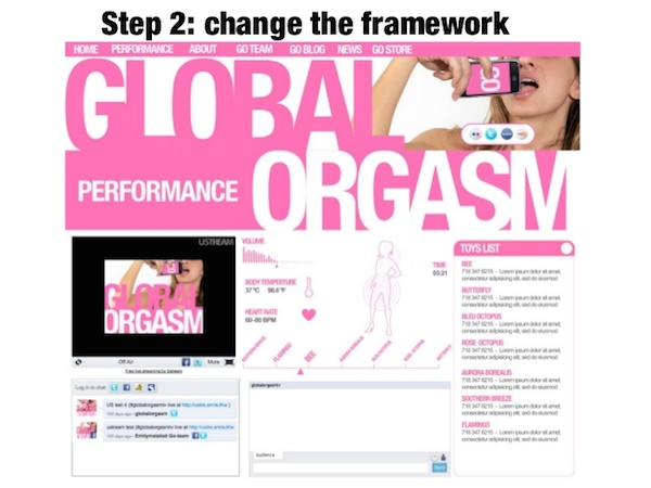 Global orgasm project